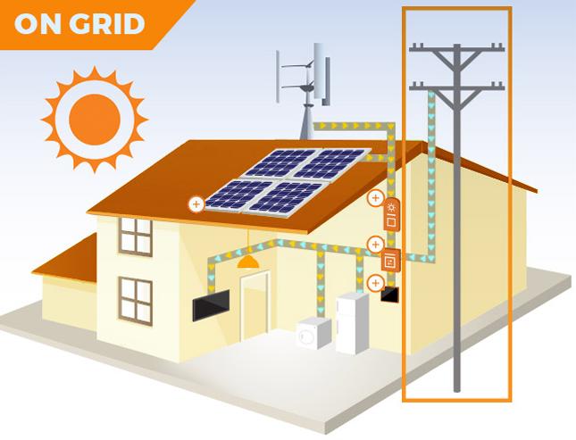 sistema-on-grid-off-grid-fotovoltaico
